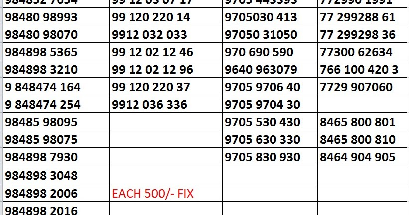 All Type Of Fancy Numbers Available: 500/- Rupee Prepaid Numbers