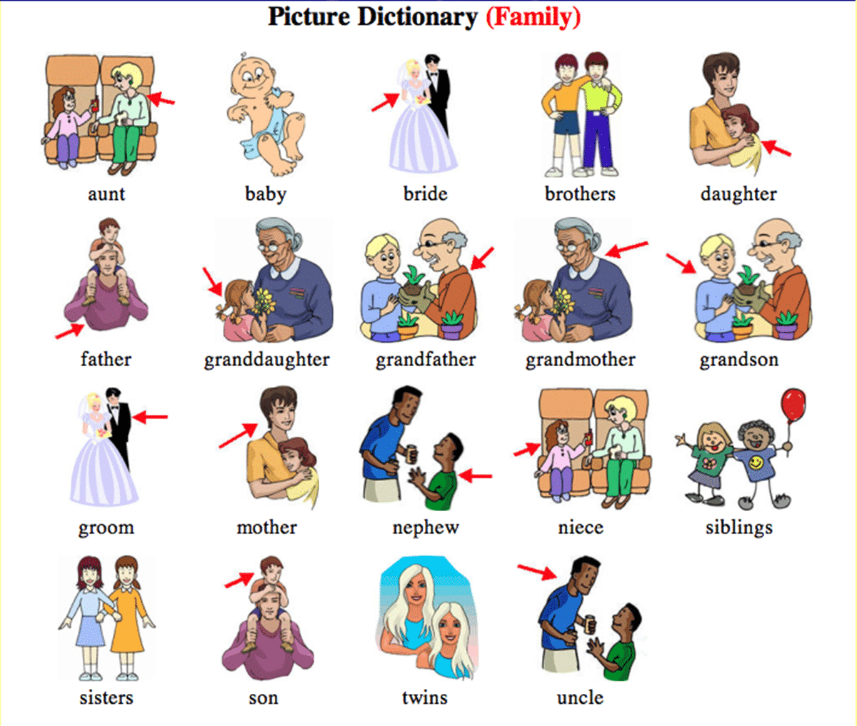 Click On Family Vocabulary Revision