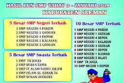 Hasil LUN Tahap 2 Kabupaten Sleman 22-23 Januari 2018