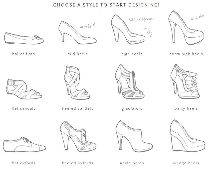 ceb7f2ad3 كيفية معرفة مقاسات الأحذية عبر المواقع الالكترونية + الطلب من موقع ...