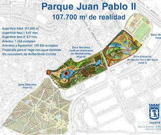 Una inversión de 1,7 millones para el Parque Juan Pablo II