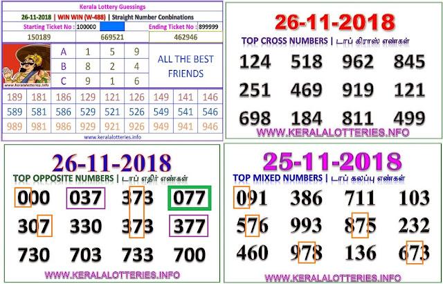 https://www.keralalotteries.info/2018/11/kerala-lottery-guessing-sthree-sakthi-ss133.html