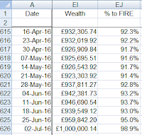 Wealth spreadsheet snapshot