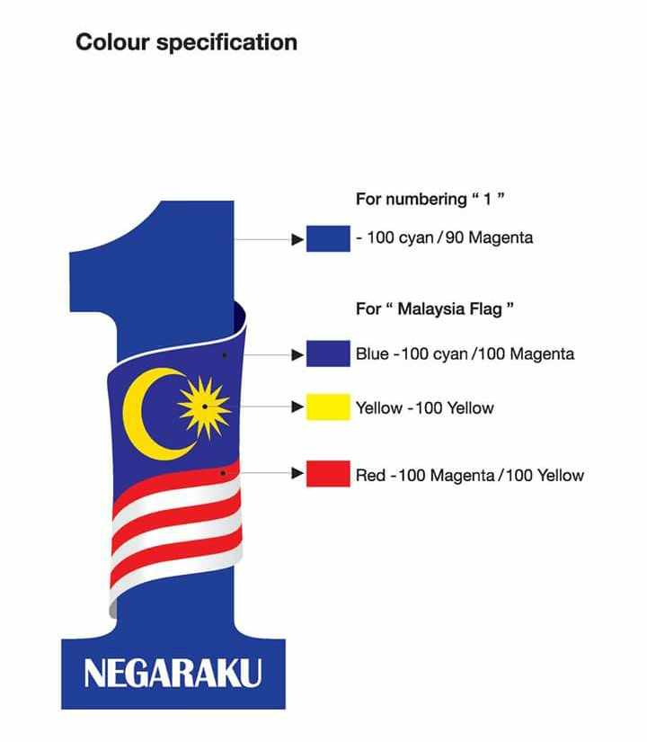 Warna Ikon Baharu 1Malaysia Negaraku