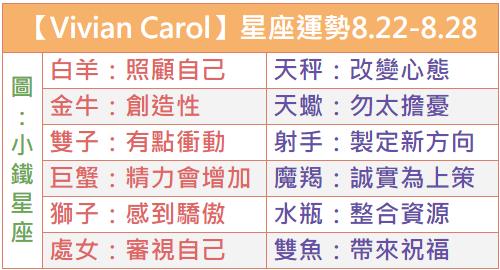 【Vivian Carol】一週星座運勢2018.8.22-8.28