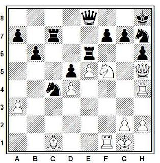 Posición de la partida Votolin - Kecci (Oslo, 1978)