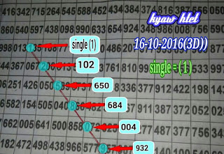 Thailand-Lotto-Winning Numbers