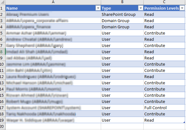 export sharepoint user permissions to excel