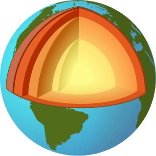 Layers of Earth Illustrated with Suitable Diagrams