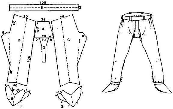 Girbeson: Thorsberg trousers