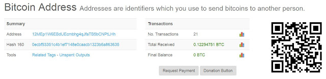 Bitcoins obtenidos hasta finales de febrero imagen