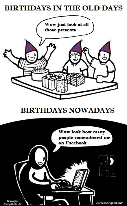 Birthdays In the Old Days and Now
