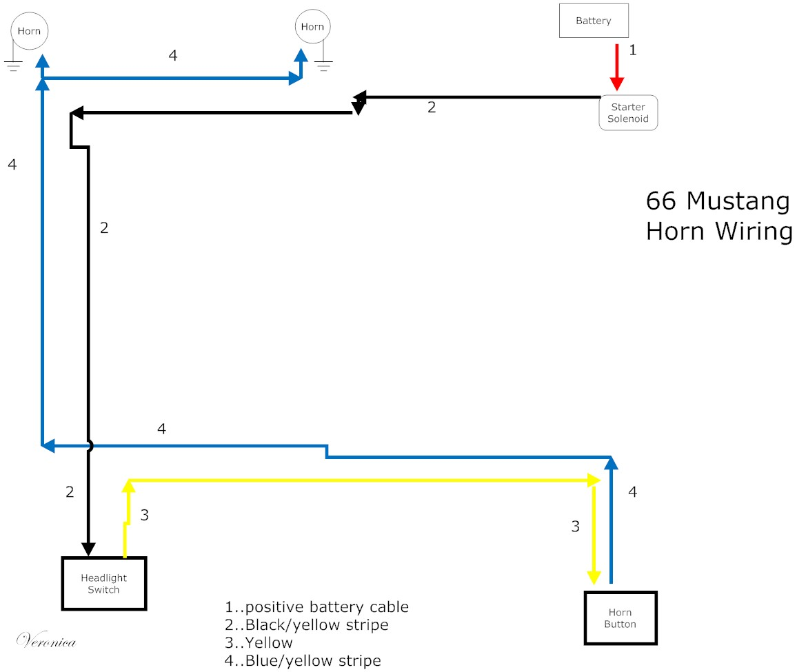 WRG-6786] 2007 Mustang Horn Fuse Diagram on