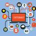 Dampak Negatif Internet Bagi Manusia