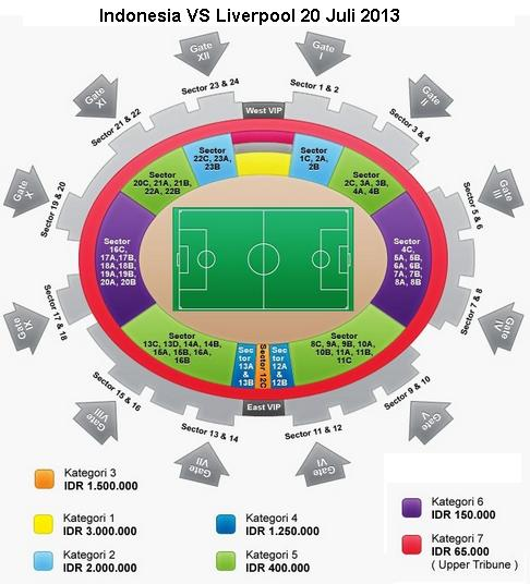 Tiket Indonesia VS Liverpool