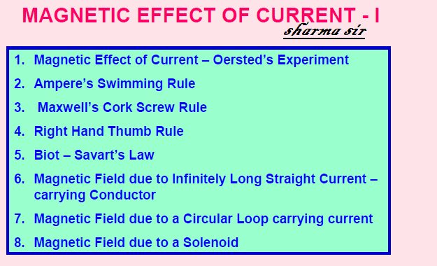 Oersted's experiment,ampere's swimming rule,Maxwell cork screw rule,bio savart law,magnetic field due to a solenoid,