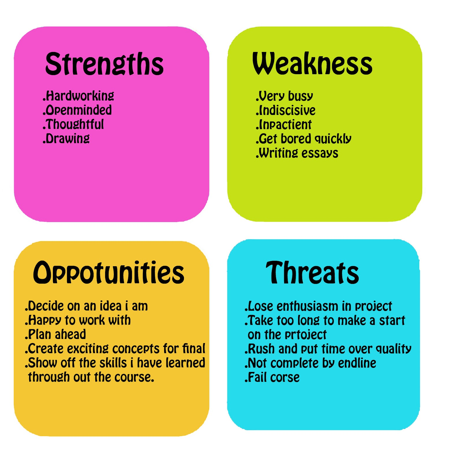 marketing plan for amazoncom essay The swot analysis of amazon discusses the internal analysis of one of the strongest online retailers across the marketing mix of all brands swot analysis of brands.