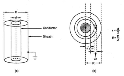 Capacitance of Single Core Cable ~ your electrical home