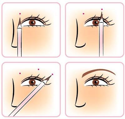 Comment épiler mes sourcils pas à pas