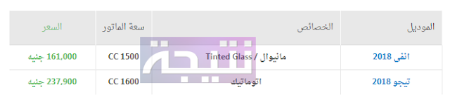 أسعار سيارات شيرى 2018 في مصر