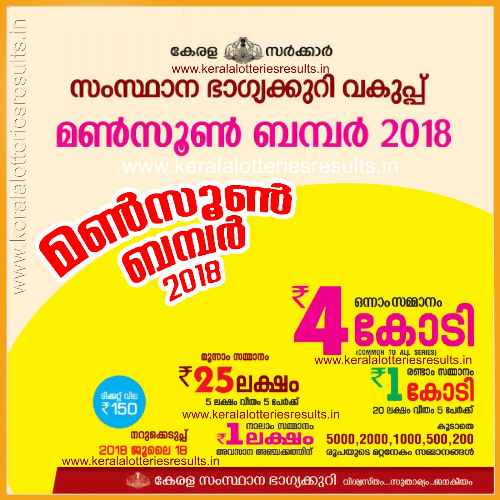 Today Kerala Lottery Result Bumper Search Industry Blog