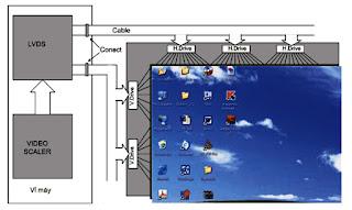 Hình 19 - Mạch LVDS nằm dưới vỉ máy, từ LVDS kết nối với đèn màn hình thông qua cáp và rắc kết nối.