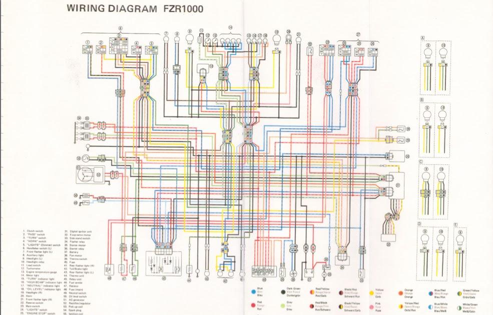 Fzr Wiring Diagram - Wiring Diagram K9 on