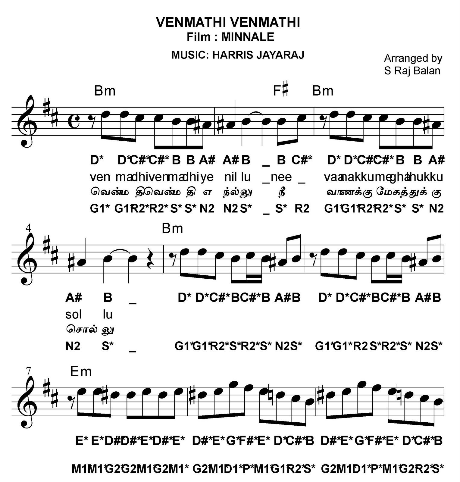 Tamil Song Piano Notes Venmathi Venmathi Minnale Piano Keyboard Notes For Hindi Songs Learn piano online at piano mint. bollywood sheet music