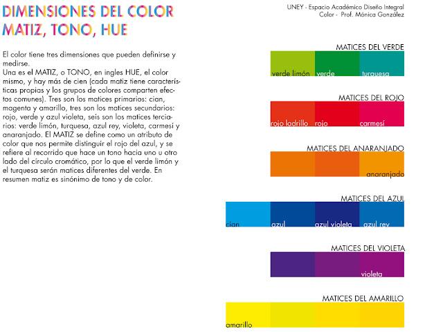 LA PSICOLOGÍA DEL COLOR - fragmentación de la forma   coloruney