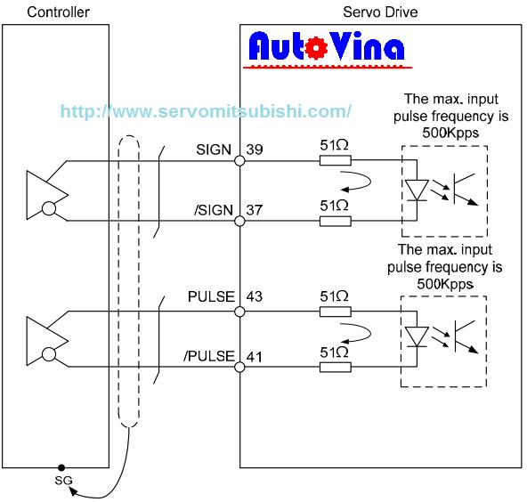 Sơ đồ đấu nối điều khiển phát xung cho servo ngõ vào xung Line driver 5V tốc độ 500kHz