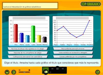 http://agrega2.red.es//repositorio/01022010/2f/es_2009063012_7230256/index.html