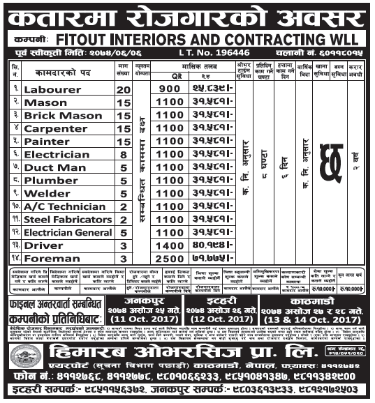 Jobs in Qatar for Nepali, Salary Rs 71,775