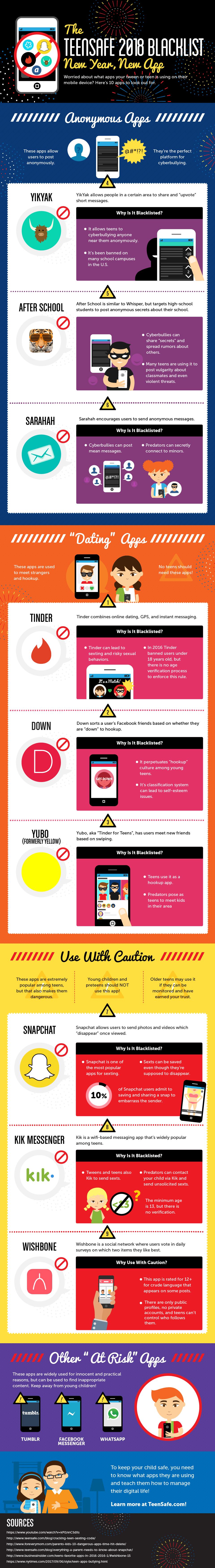 Smartphone App Blacklist 2018 - #infographic