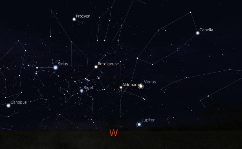 PEAR corner: The Night Sky During the Second Quarter of 2012
