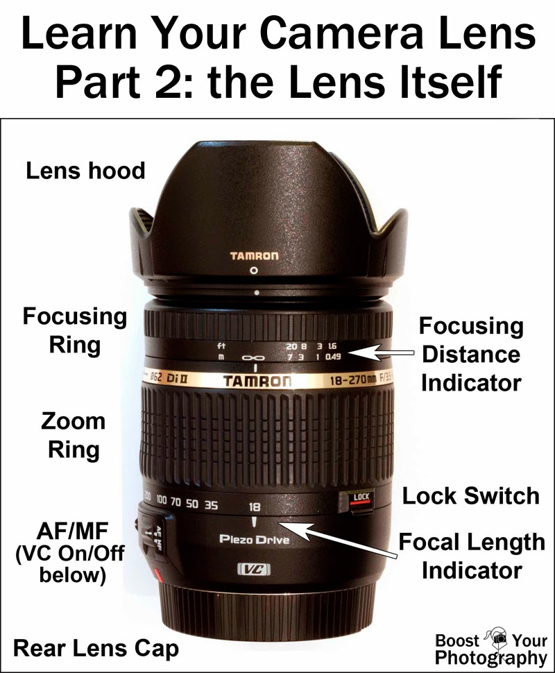 Learn Your Camera Lens: part 2 the lens | Boost Your Photography