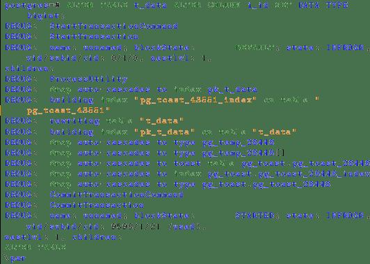 PostgreSQL Dba: 2014
