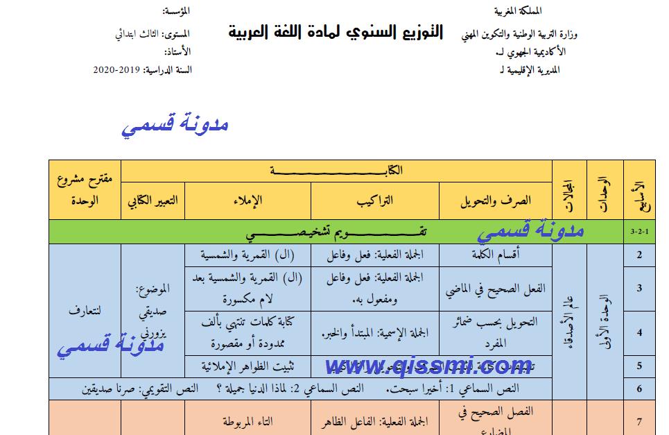 التوزيع السنوي للمفيد في اللغة العربية للسنة الثالثة ابتدائي