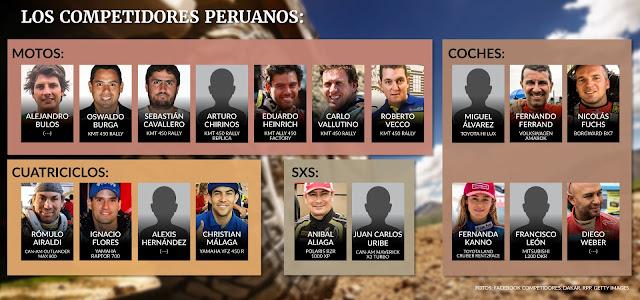 Pilotos peruanos dakar