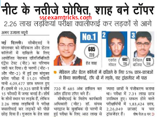 NEET Toppers List