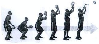 Teknik shooting bola basket free throw