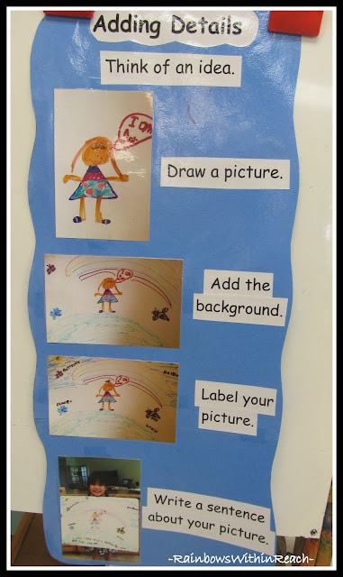 photo of: Adding Details Anchor Chart