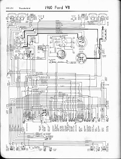 free auto wiring diagram 1960 ford v8 thunderbird wiring. Black Bedroom Furniture Sets. Home Design Ideas