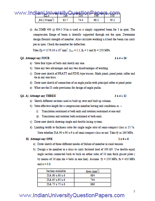 Uworld Step 2 Sim Form 1 Answers