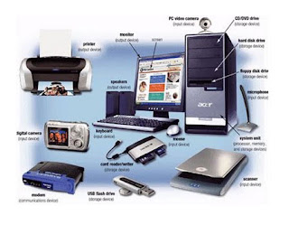 Pengertian dan Contoh Perangkat Input Pada Komputer