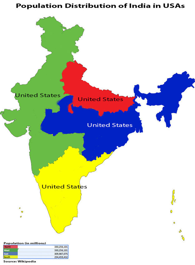 Population distribution of India in USAs