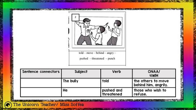 31 - Guide for Bahasa Inggeris Penulisan: Section C