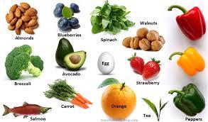 High Fiber Foods Chart In Urdu | Food