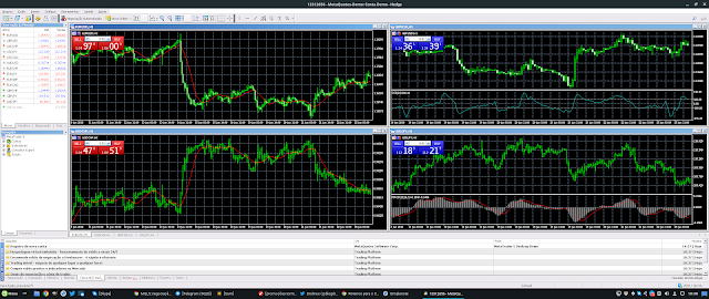 MetaTrader no Linux
