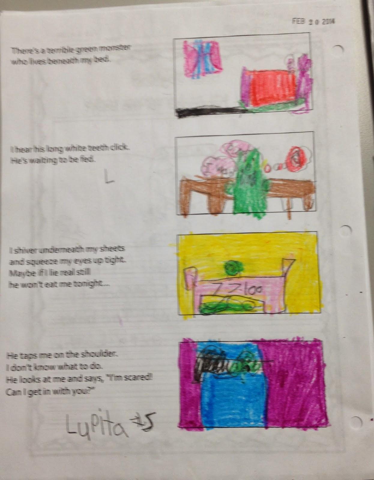 Keene On Education Comprehension Strategies Visualizing