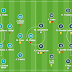 B.Dortmund-Augsburgo, una partida de ajedrez entre Favre y Baum
